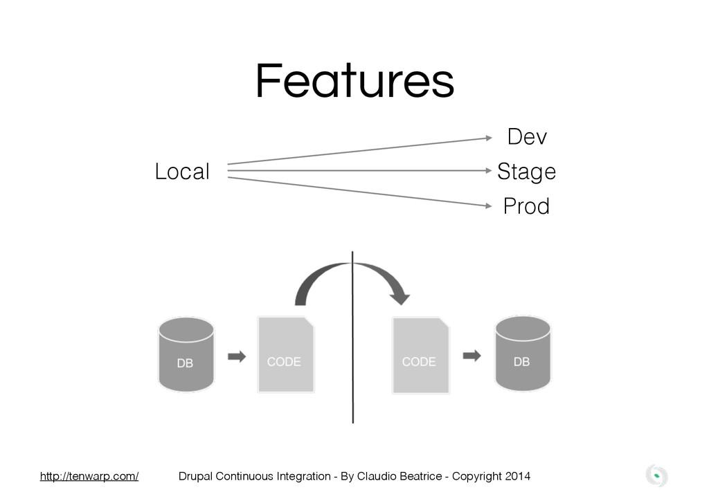 Features Local Stage Dev Prod Drupal Continuous...