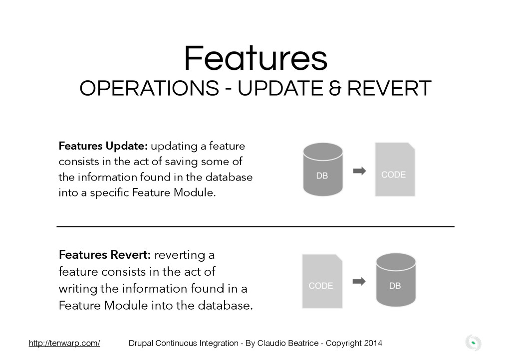 Features OPERATIONS - UPDATE & REVERT Features ...