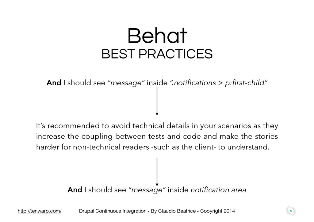 """Behat BEST PRACTICES And I should see """"message""""..."""