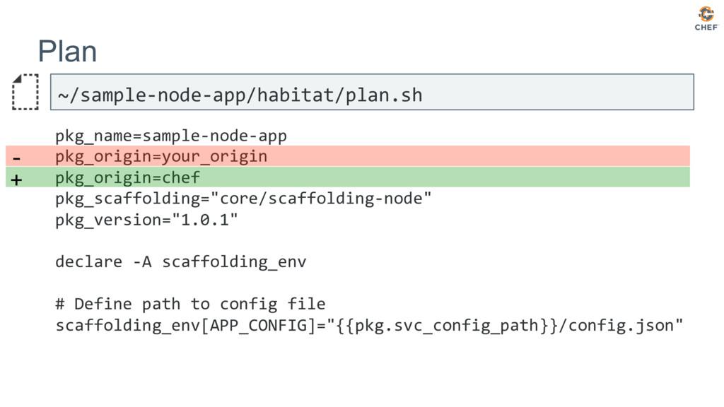 Plan ~/sample-node-app/habitat/plan.sh pkg_name...