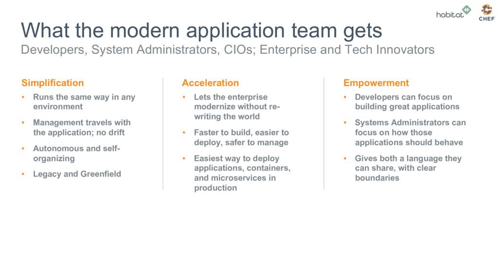 What the modern application team gets Developer...
