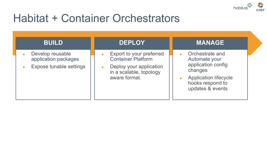 Habitat + Container Orchestrators ● Develop re...