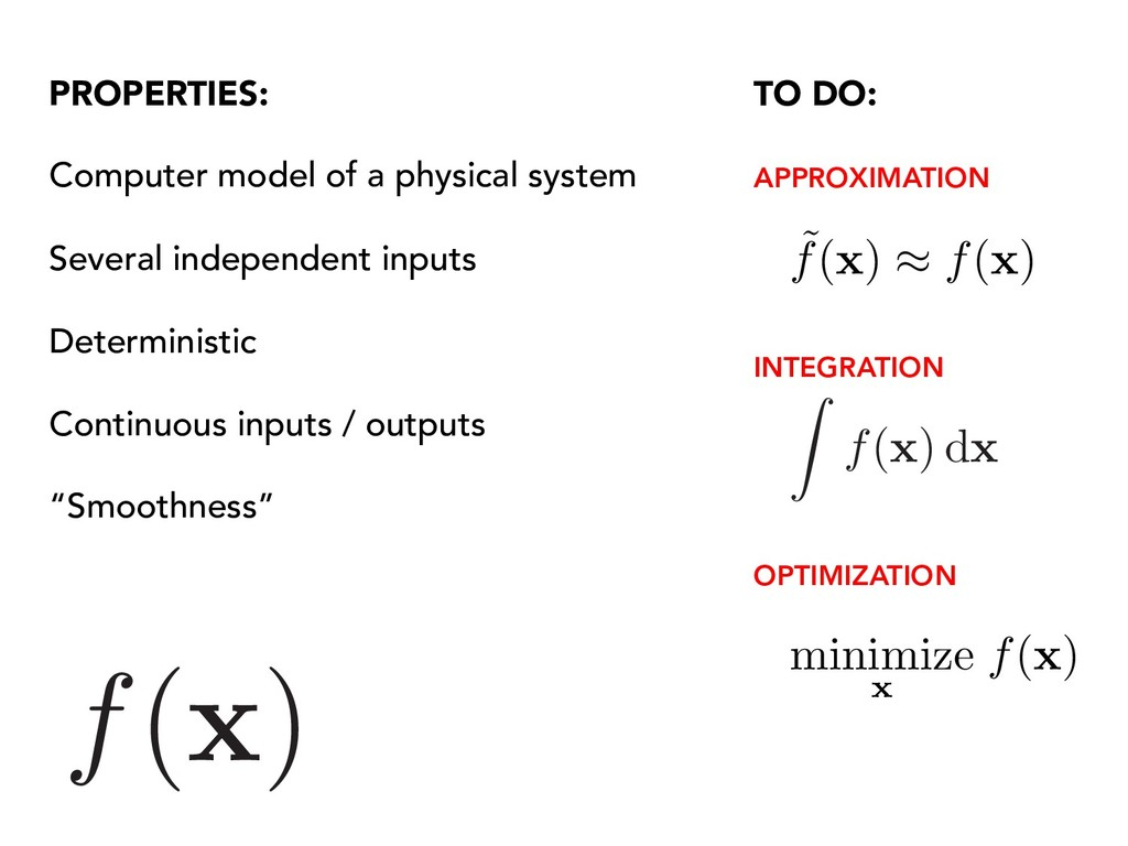f( x ) PROPERTIES: Computer model of a physical...
