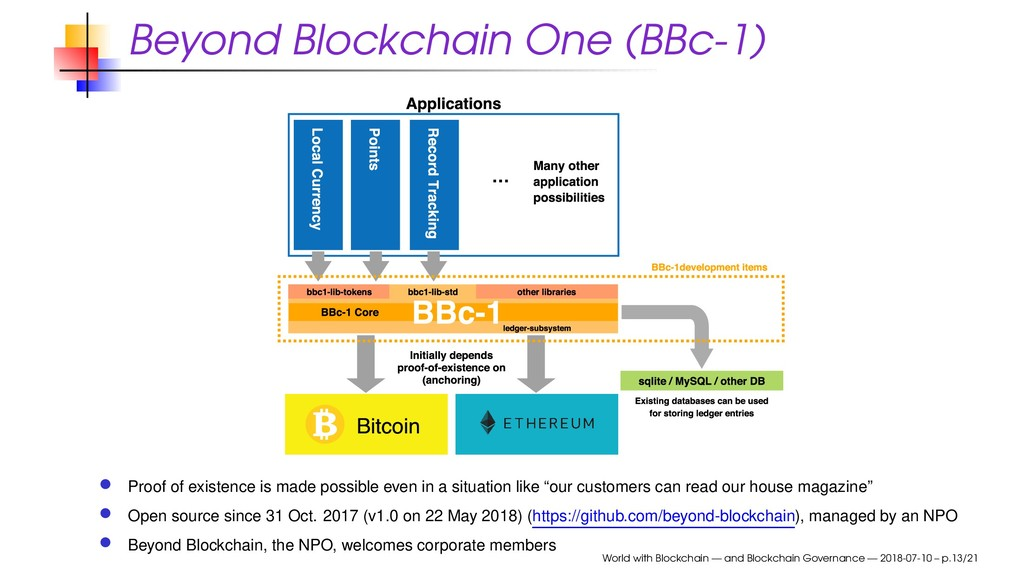 Beyond Blockchain One (BBc-1) Proof of existenc...