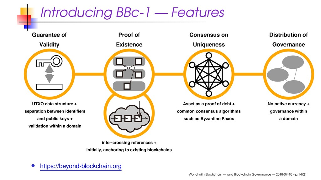 Introducing BBc-1 — Features Guarantee of Valid...