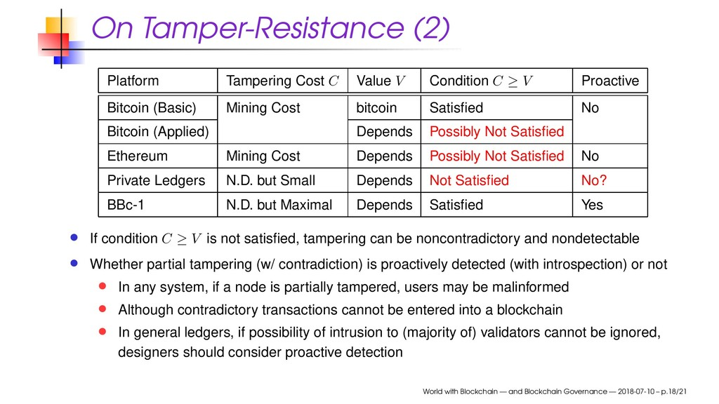 On Tamper-Resistance (2) Platform Tampering Cos...