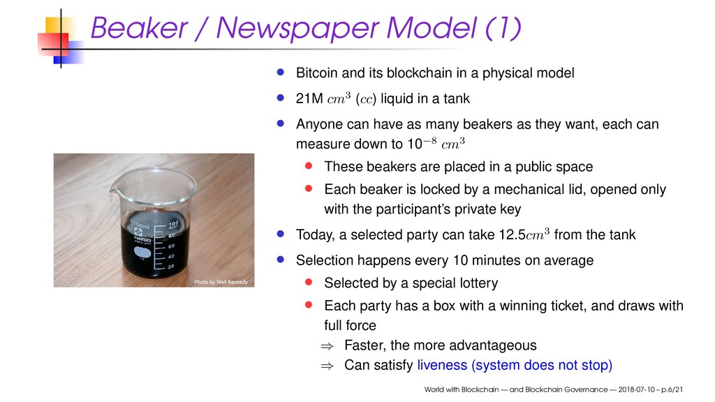 Beaker / Newspaper Model (1) Bitcoin and its bl...