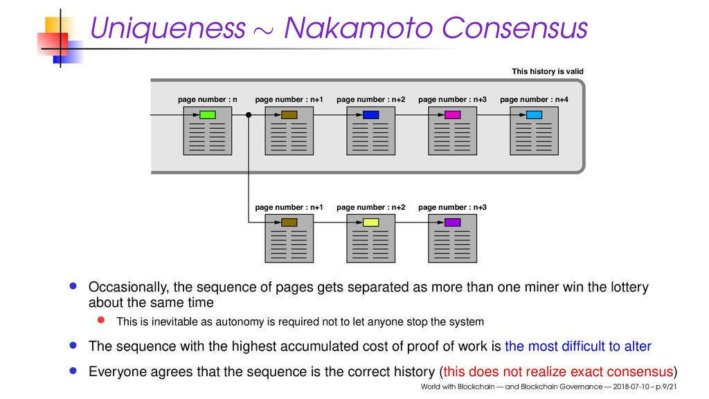 Uniqueness ∼ Nakamoto Consensus page number : n...