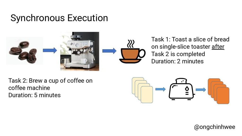 Synchronous Execution Task 2: Brew a cup of cof...