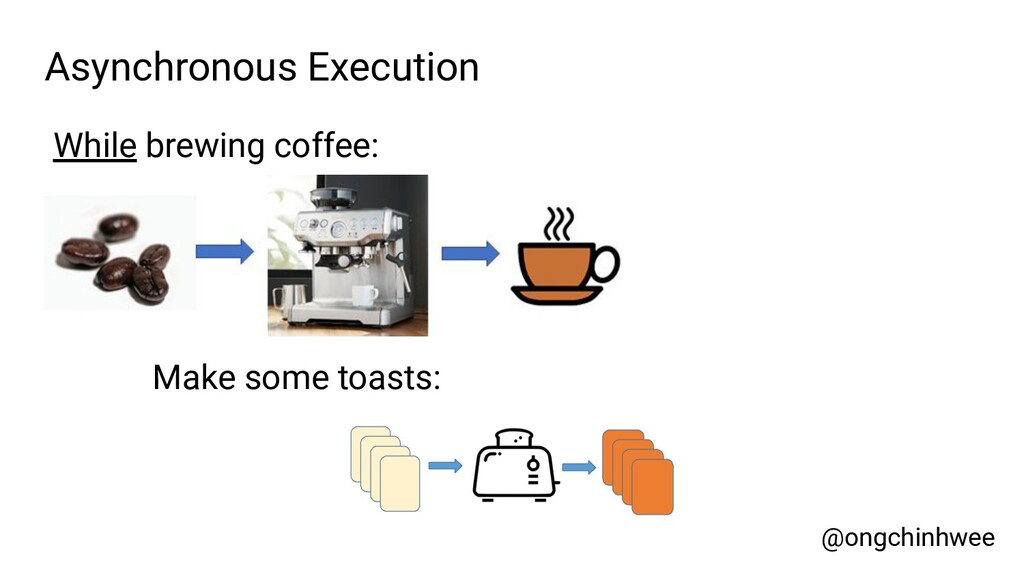 Asynchronous Execution While brewing coffee: Ma...