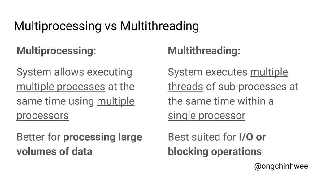 Multiprocessing vs Multithreading Multiprocessi...
