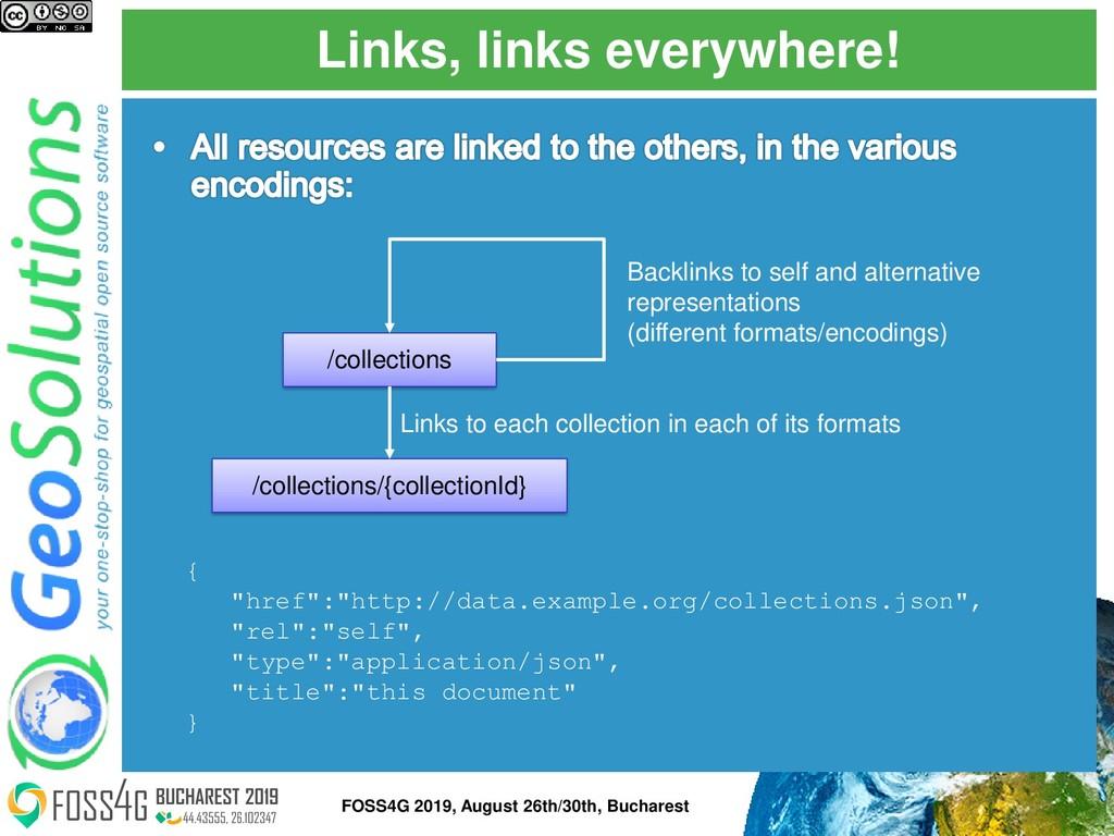 Links, links everywhere! FOSS4G 2019, August 26...