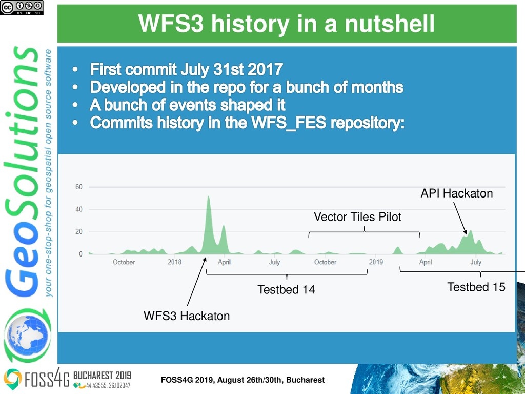 WFS3 history in a nutshell FOSS4G 2019, August ...