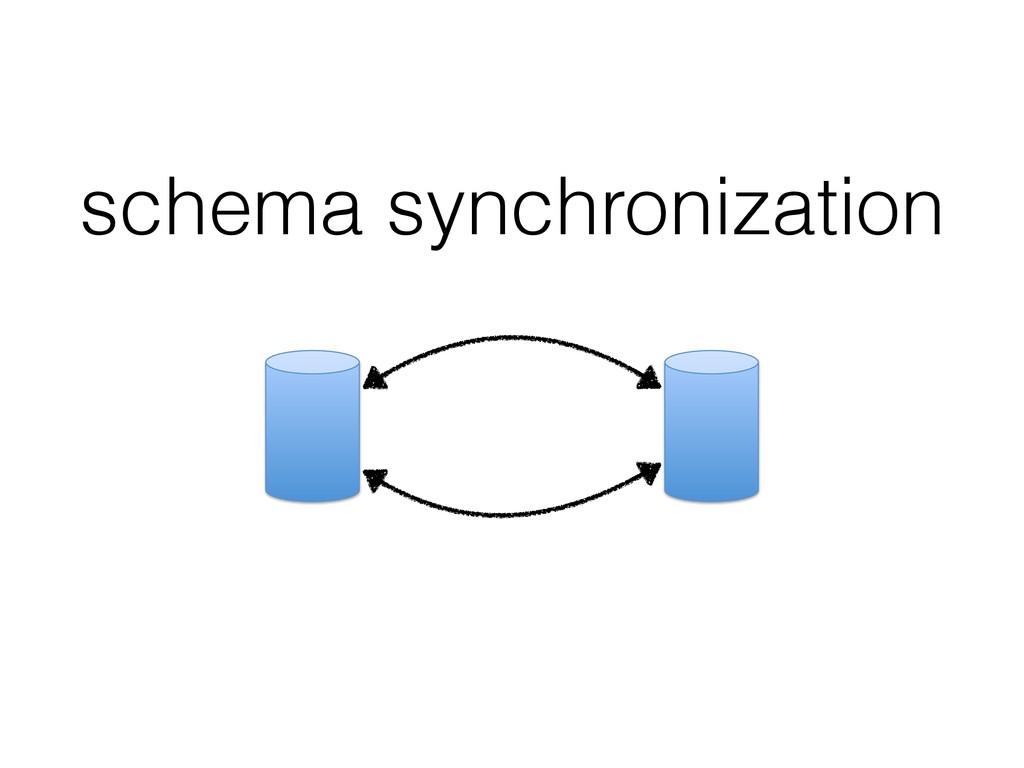 schema synchronization