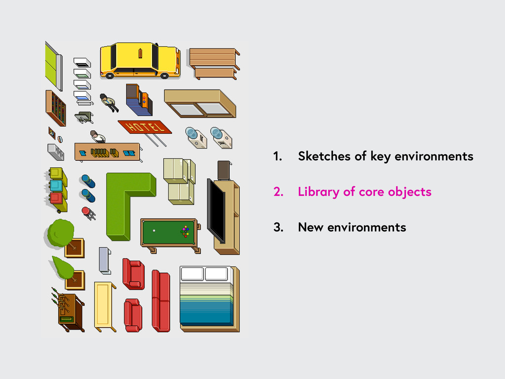 1. Sketches of key environments 2. Library of c...
