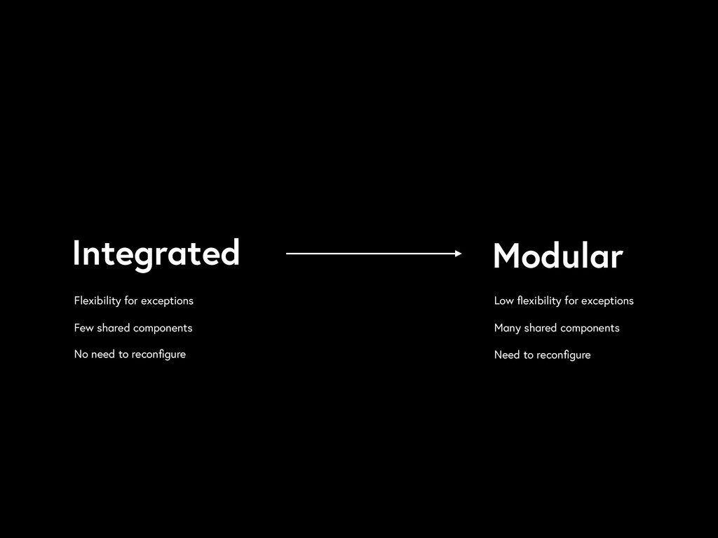 Integrated Modular Flexibility for exceptions F...