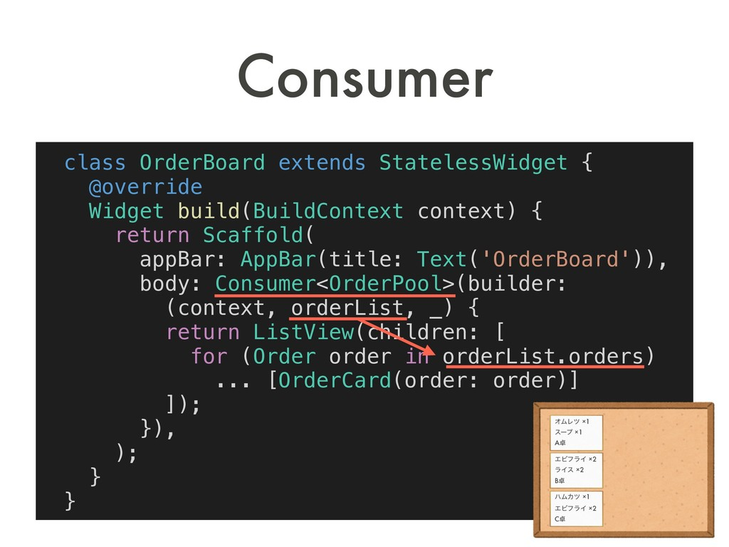 class OrderBoard extends StatelessWidget { @ove...