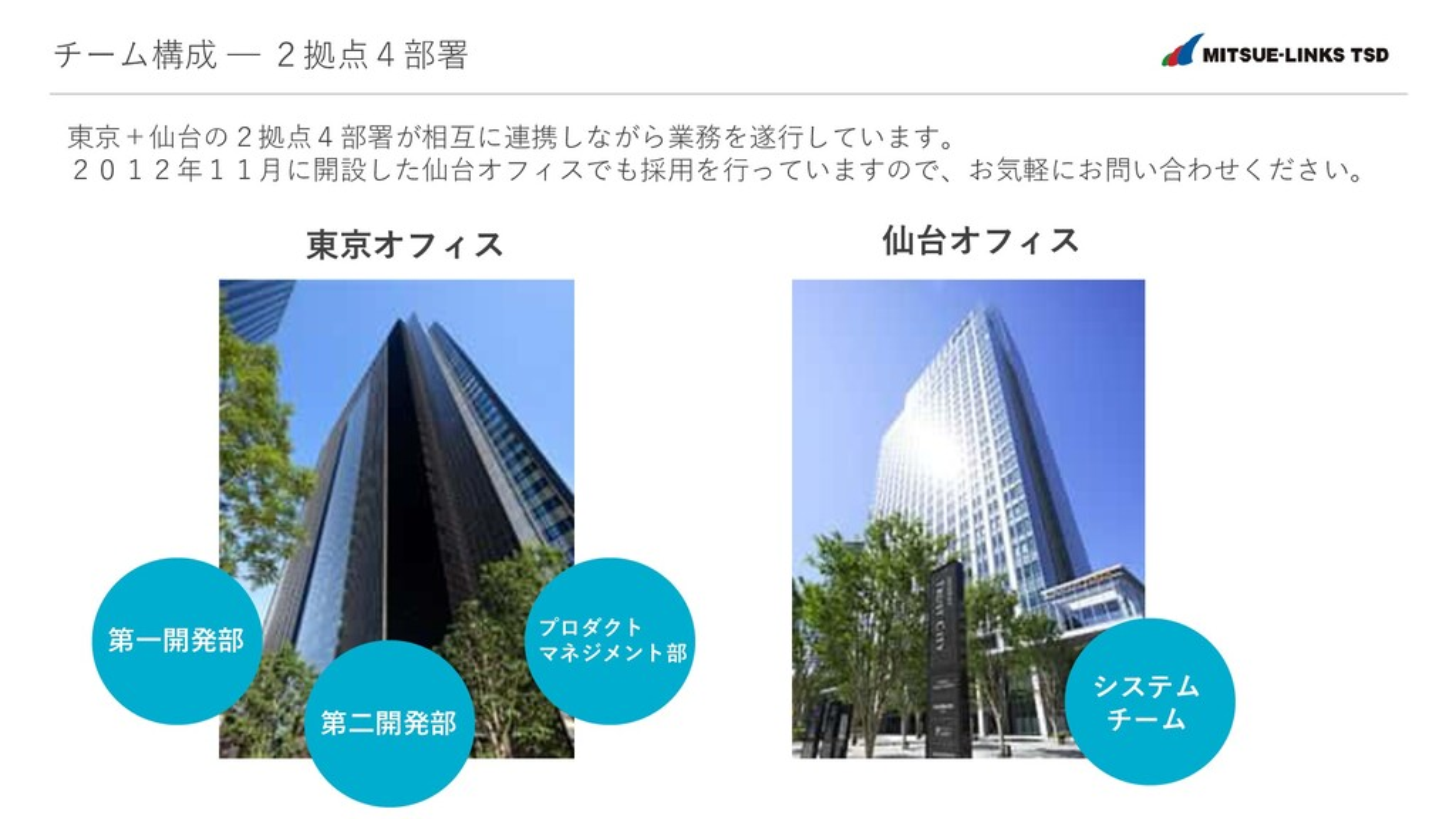 チーム構成 ─ 2拠点4部署 東京+仙台の2拠点4部署が相互に連携しながら業務を遂行しています...