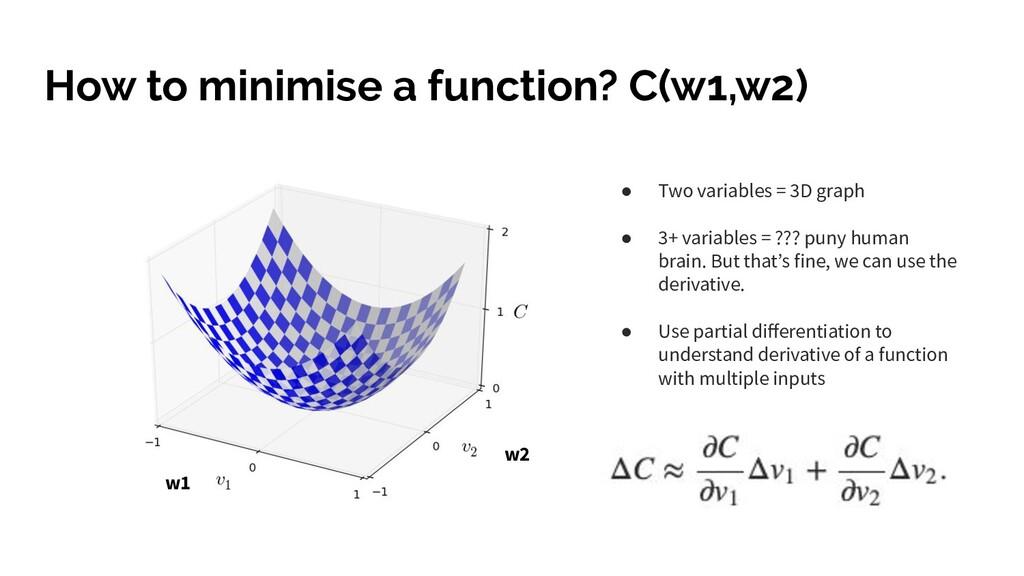 How to minimise a function? C(w1,w2) w1 w2 ● Tw...