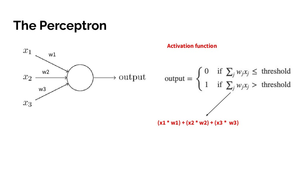 The Perceptron Activation function w1 w2 w3 (x1...