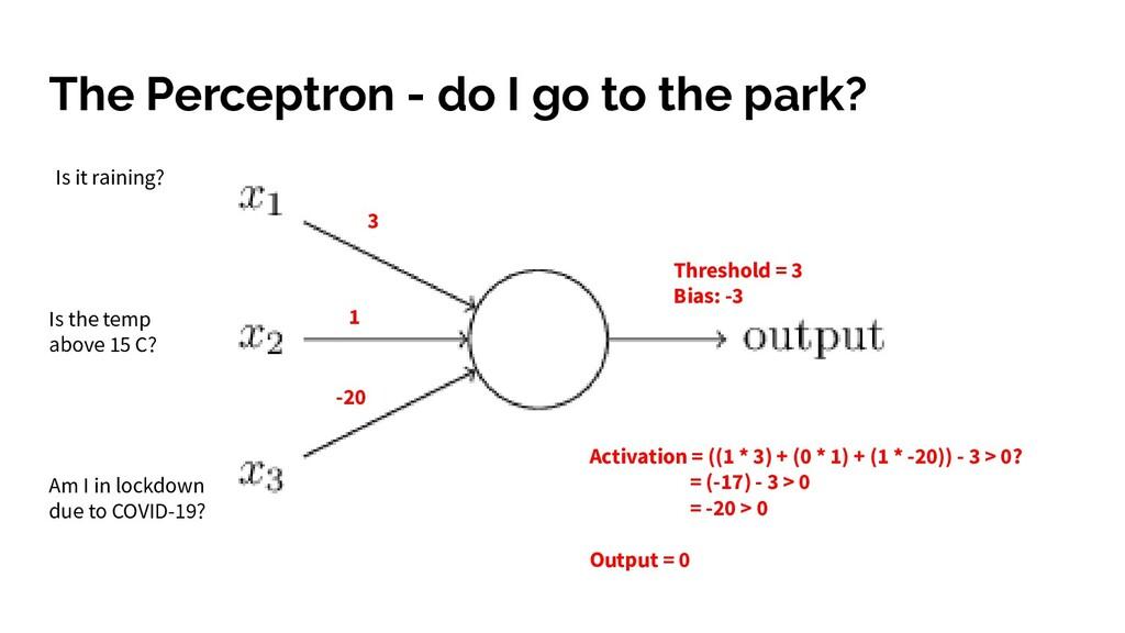 The Perceptron - do I go to the park? Is it rai...
