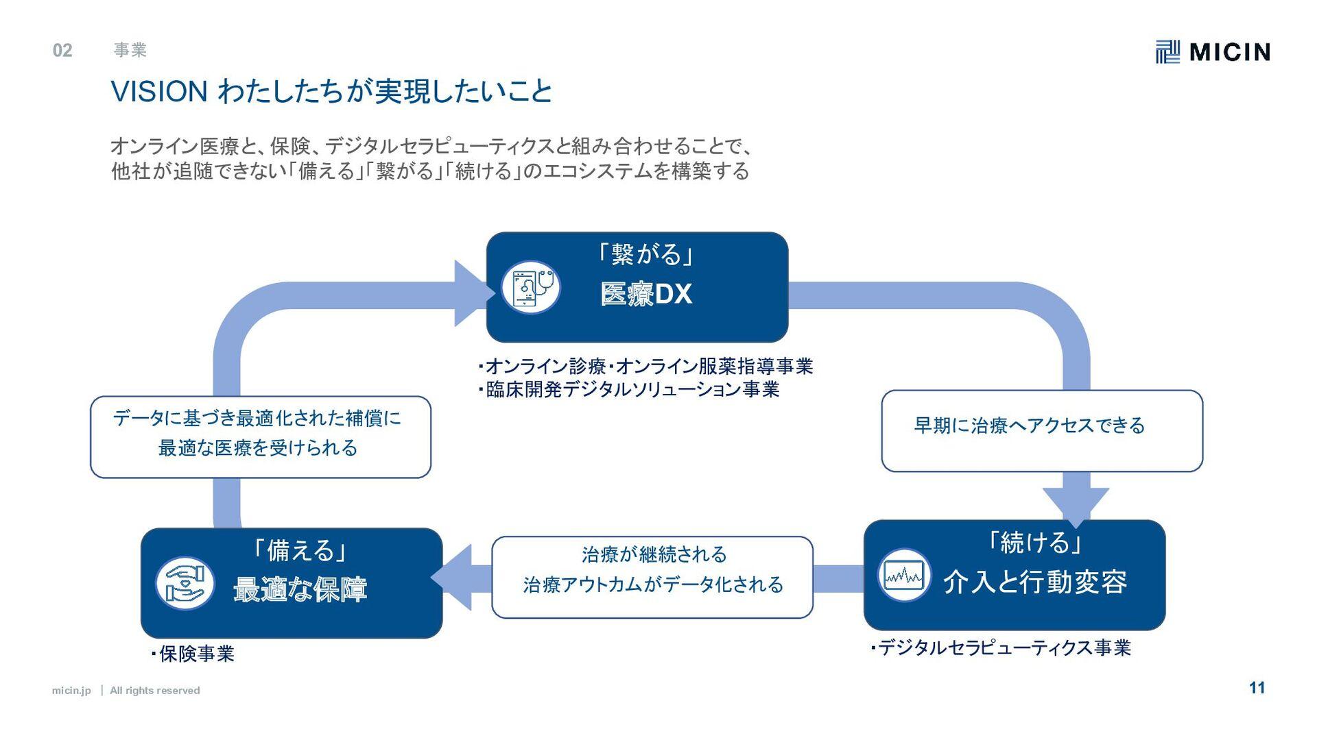 micin.jp ʛ All rights reserved 11 02 ۀ B U S I...
