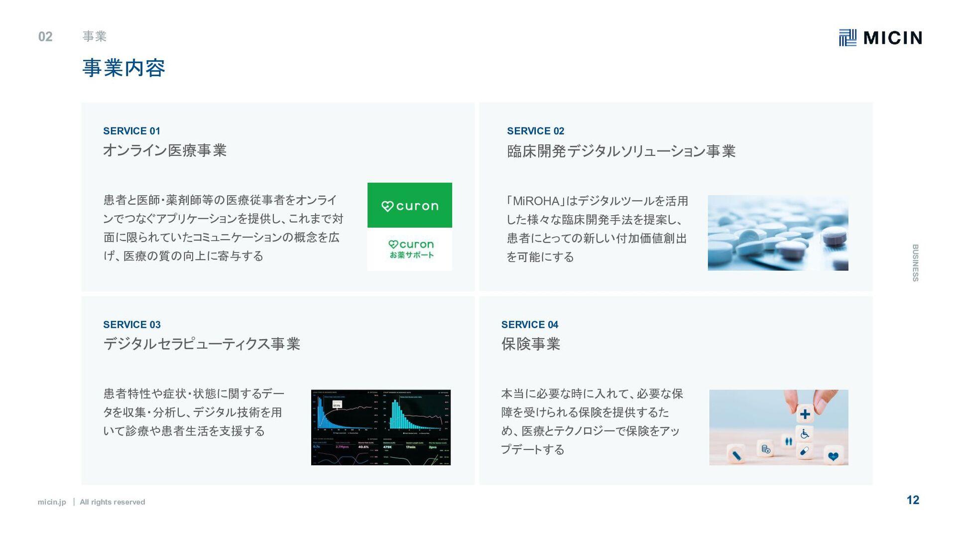 micin.jp ʛ All rights reserved 12 02 事業 B U S I...