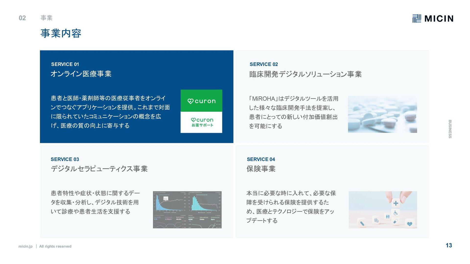 micin.jp ʛ All rights reserved 13 02 事業 B U S I...