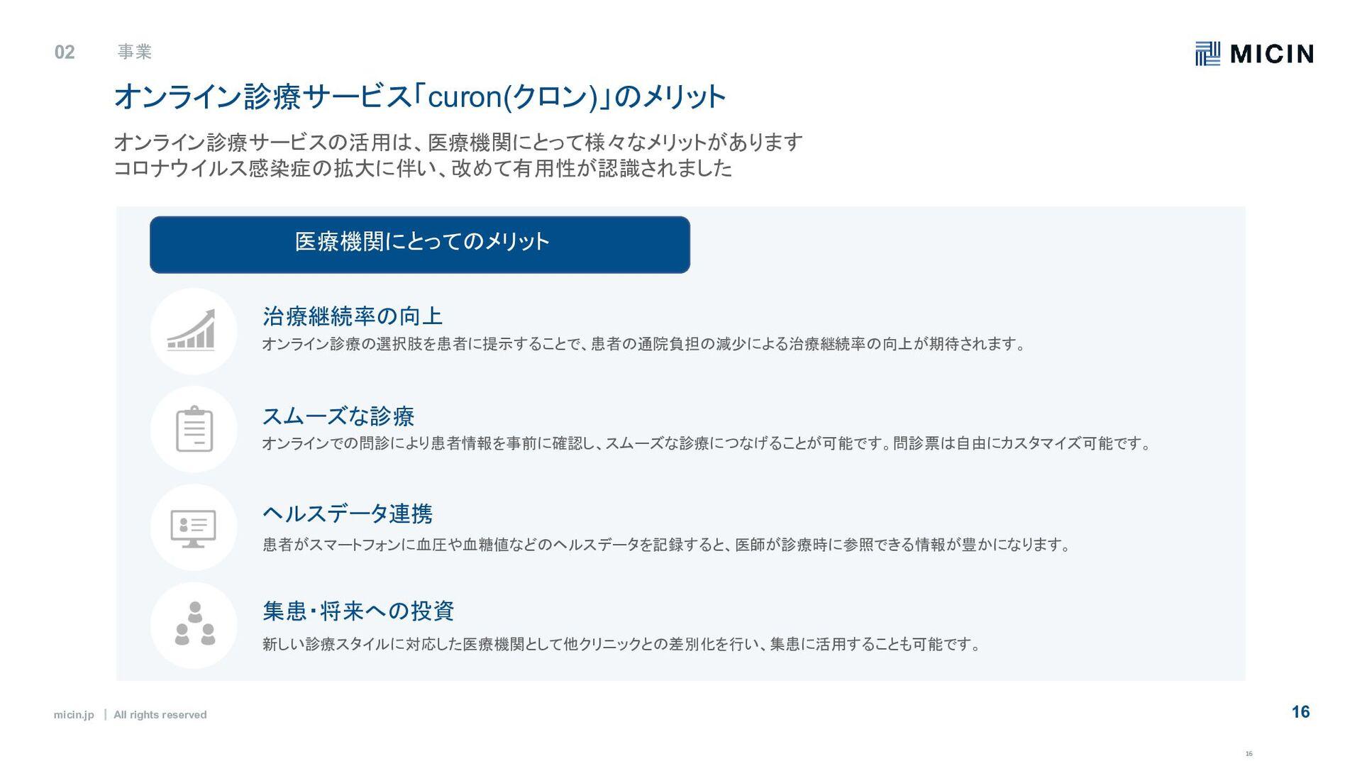 micin.jp ʛ All rights reserved 16 02 事業 B U S I...