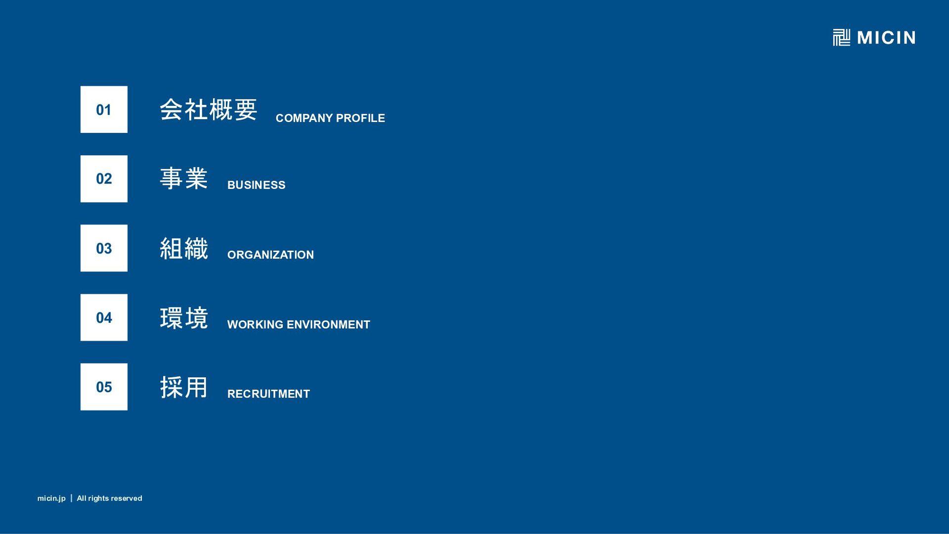 micin.jp ʛ All rights reserved 3 micin.jp ʛ All...
