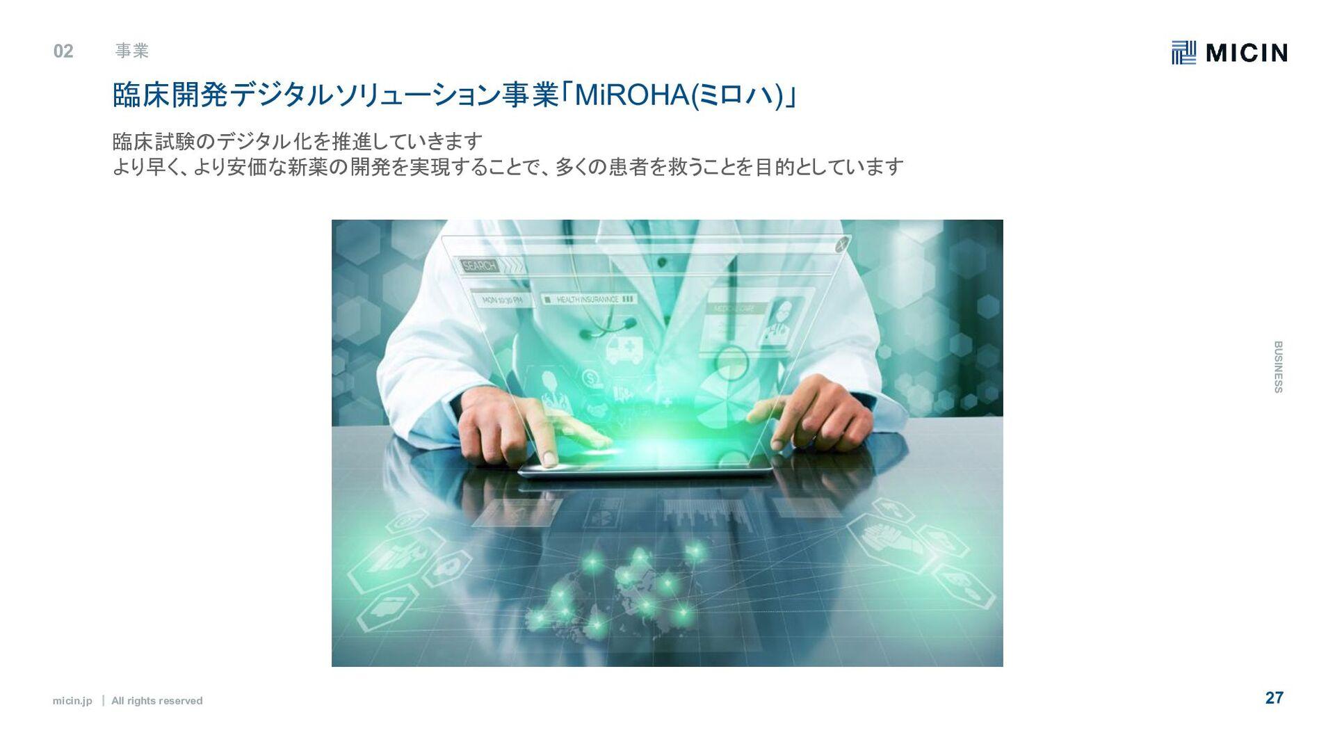 micin.jp ʛ All rights reserved 27 02 事業 B U S I...