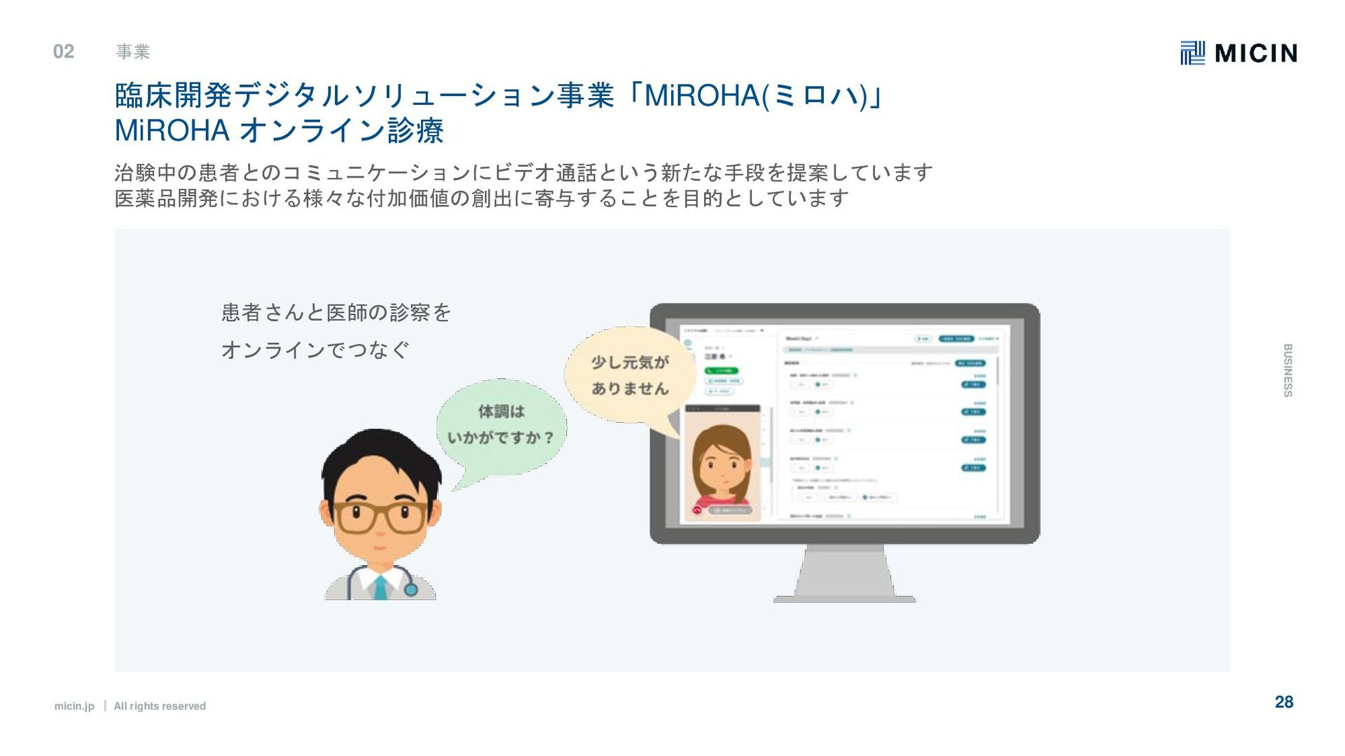 micin.jp ʛ All rights reserved 28 02 事業 B U S I...