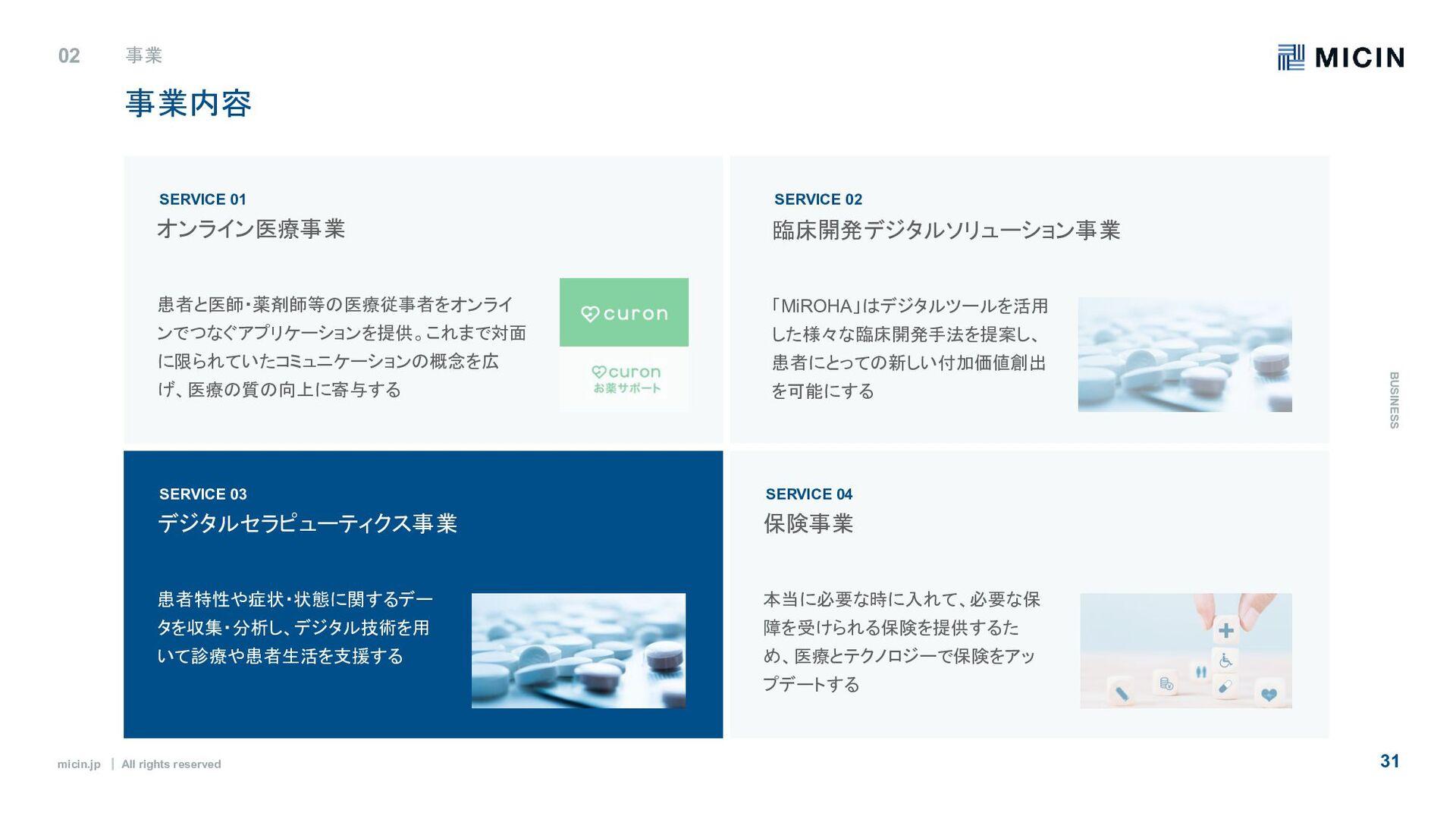 micin.jp ʛ All rights reserved 31 02 事業 B U S I...
