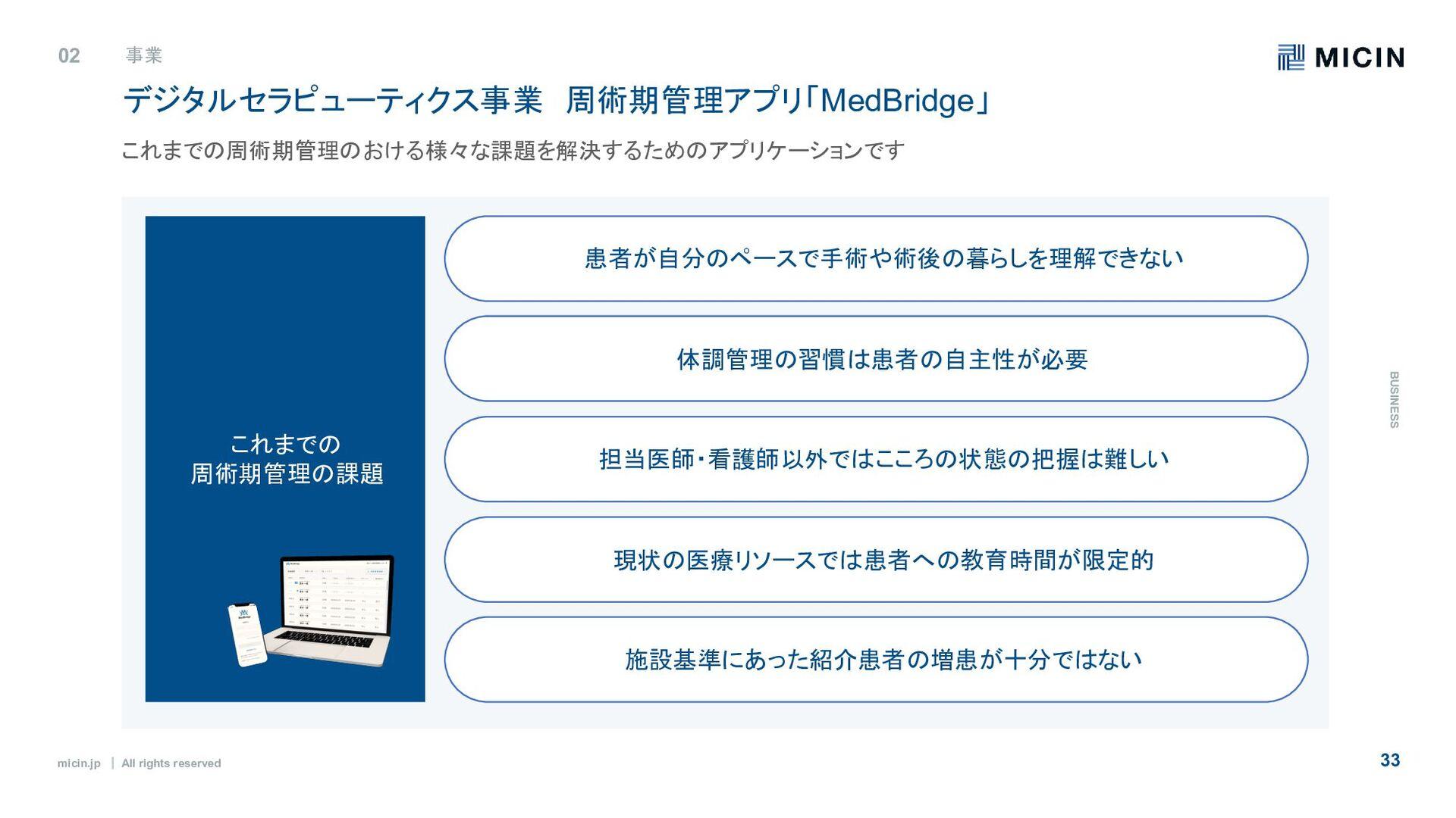 micin.jp ʛ All rights reserved 33 ϝϯόʔհ 03 MIC...