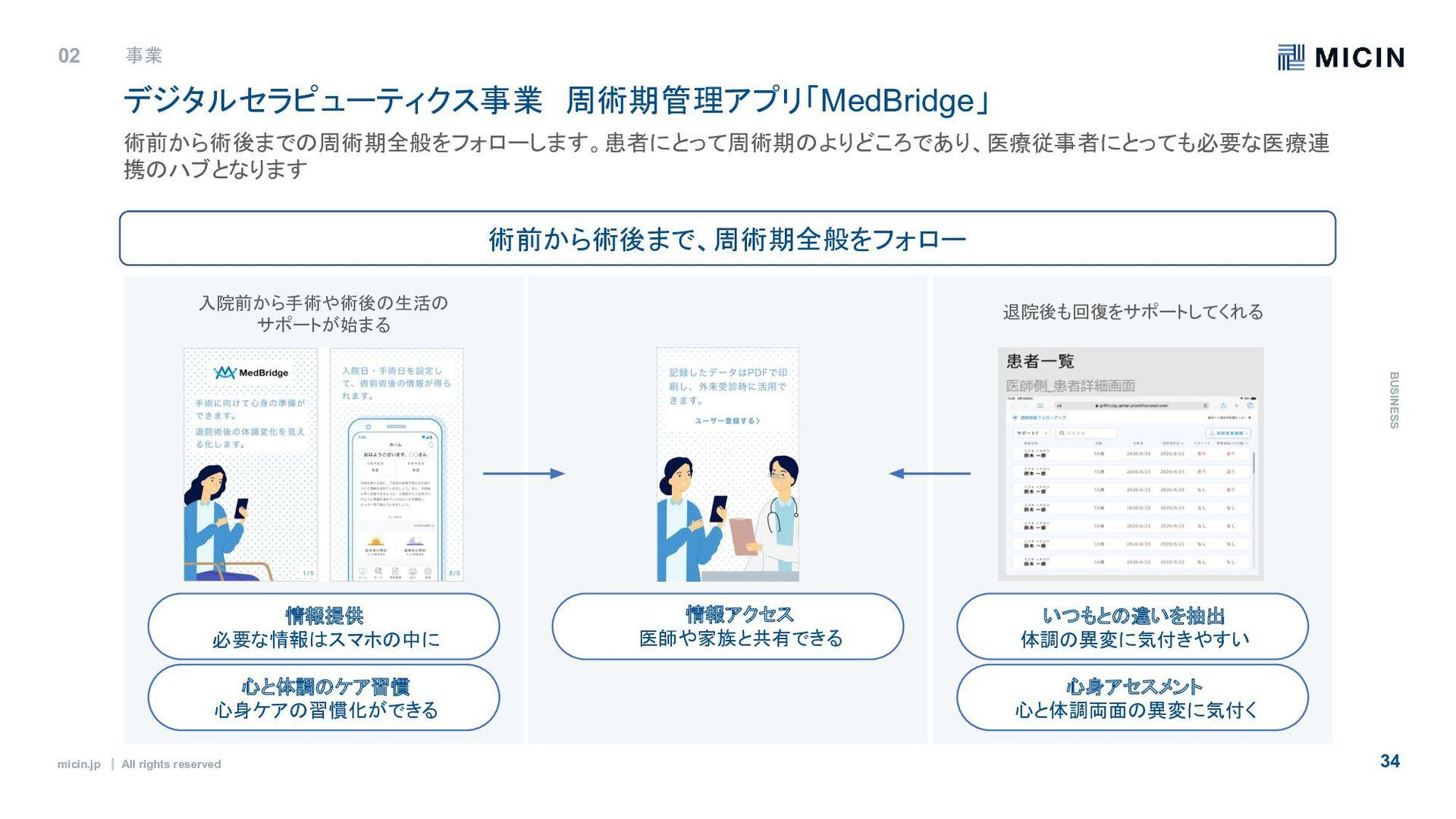 micin.jp ʛ All rights reserved 34 ϝϯόʔհ 03 K.I...