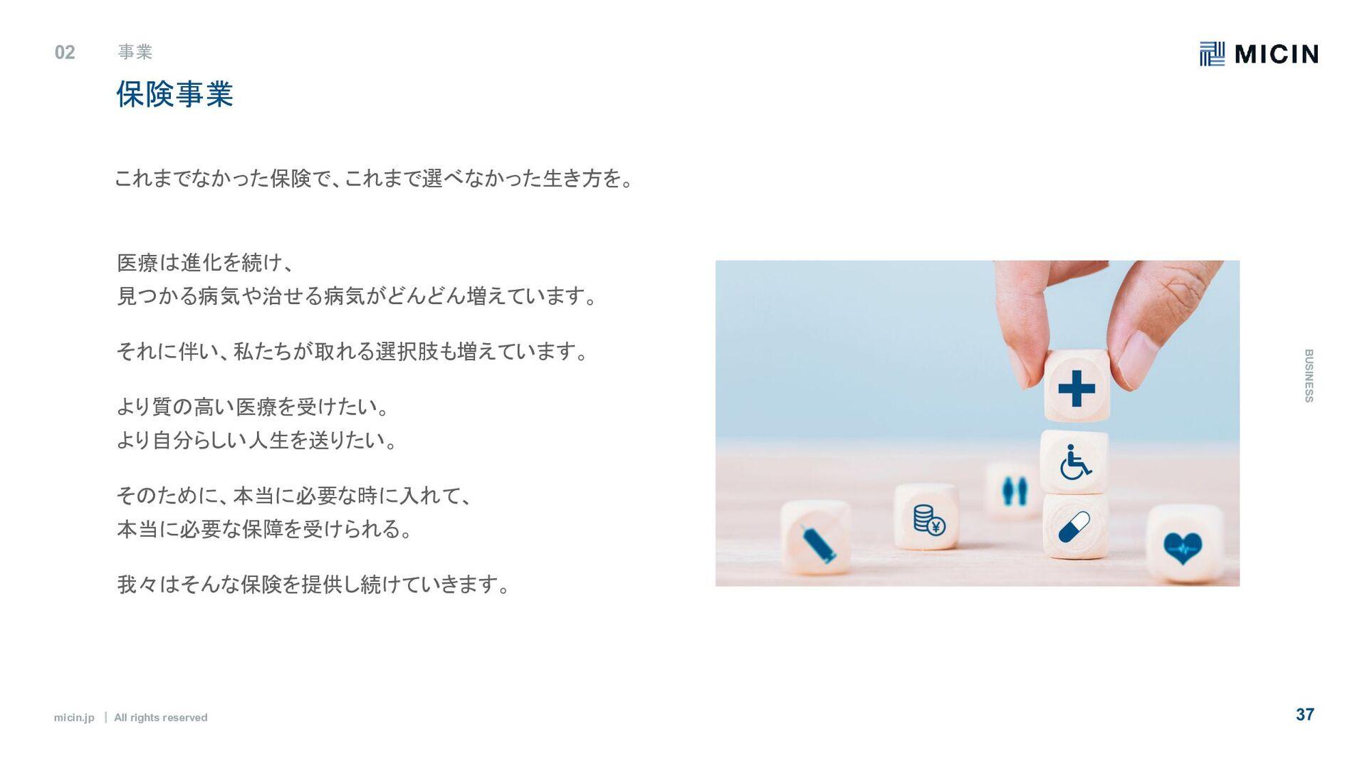 micin.jp ʛ All rights reserved 37 03 組織 O R G A...