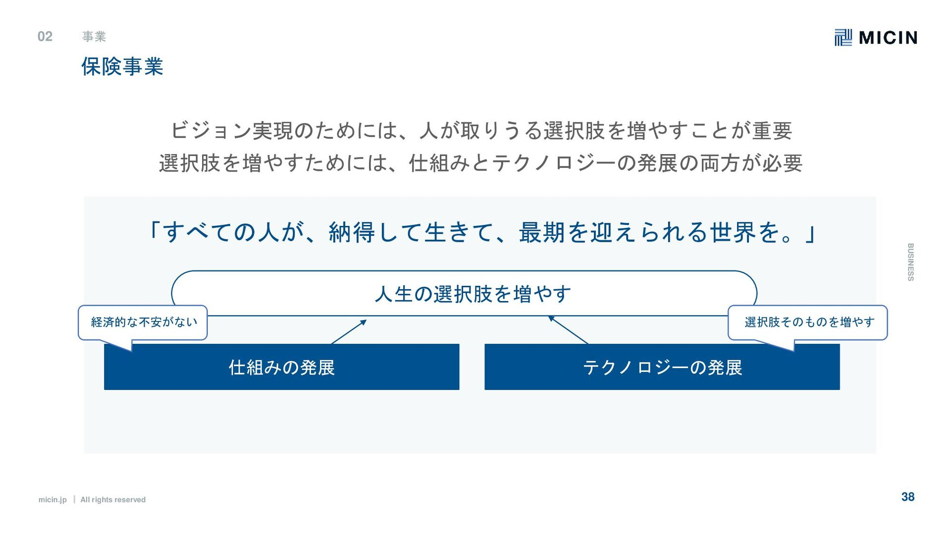 micin.jp ʛ All rights reserved 38 中途⼊社者の主な出⾝企業 ...
