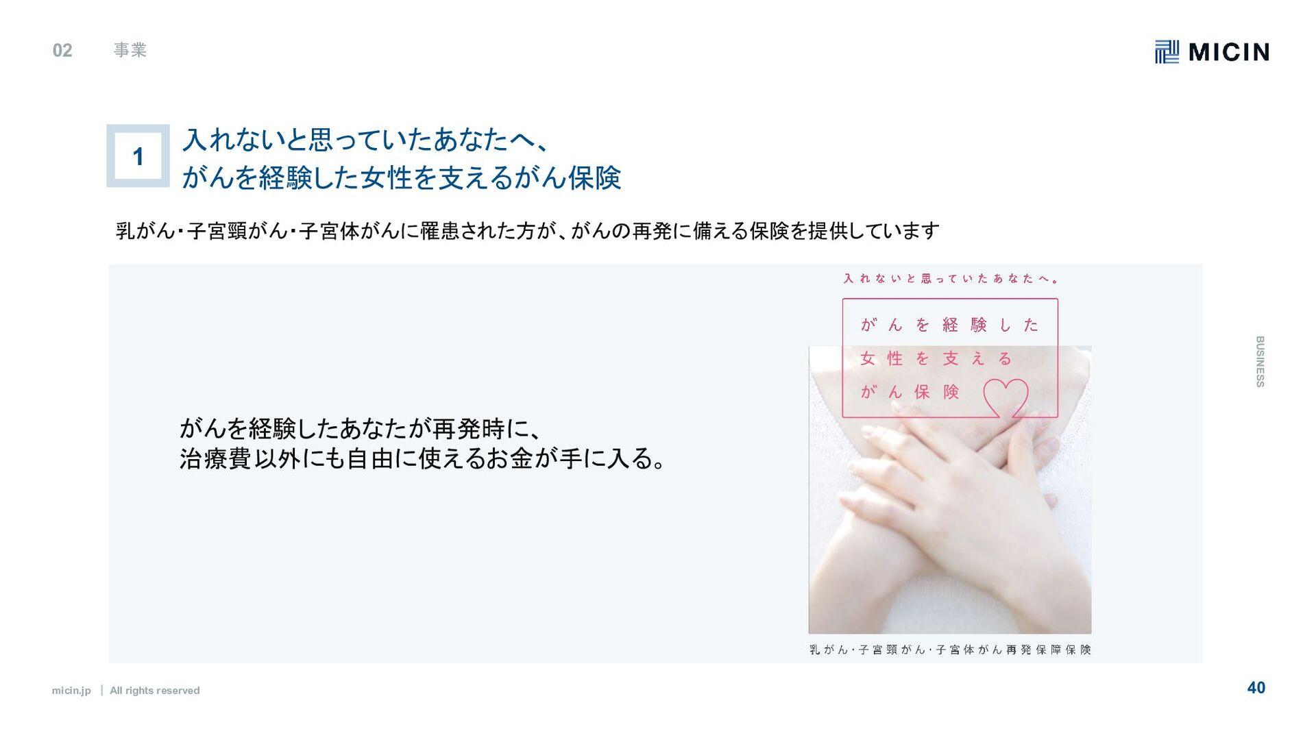 micin.jp ʛ All rights reserved 40 ϝϯόʔհ 03 O R...