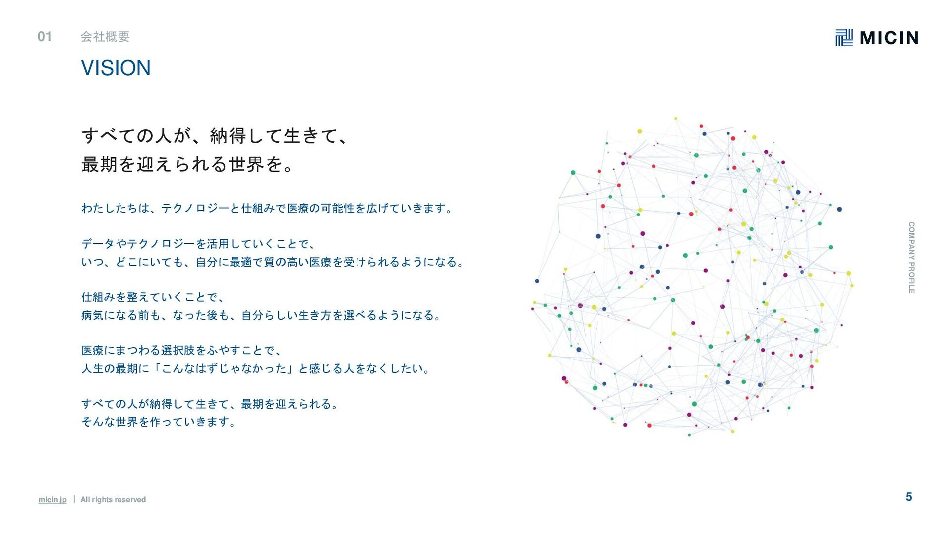 micin.jp ʛ All rights reserved 5 VISION 01 会社概要...