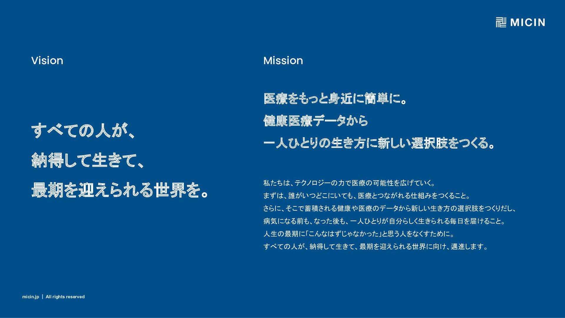 micin.jp ʛ All rights reserved 5 VISION 01 ձࣾ֓ཁ...