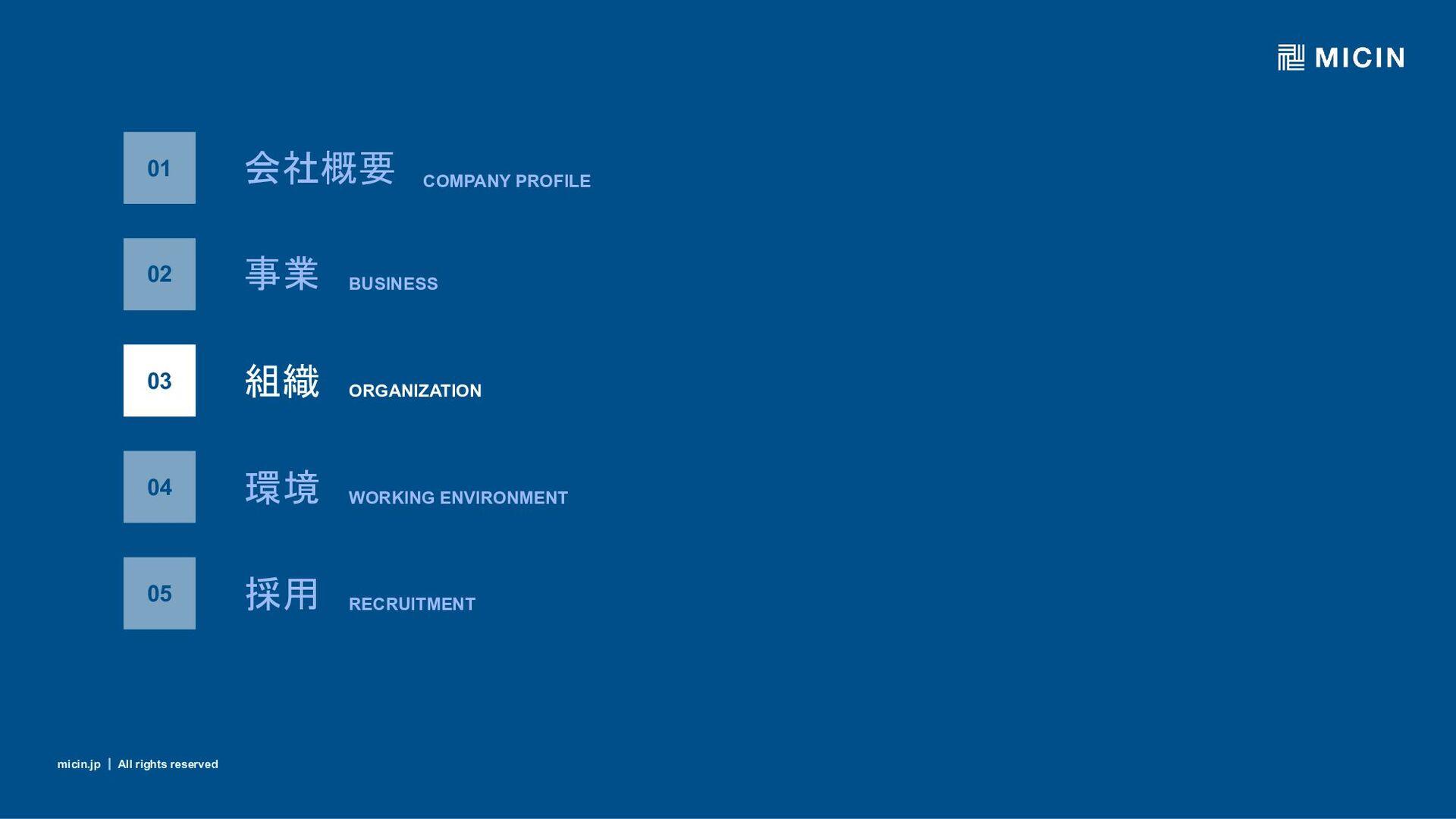 micin.jp ʛ All rights reserved 42 メンバー紹介 03 O R...