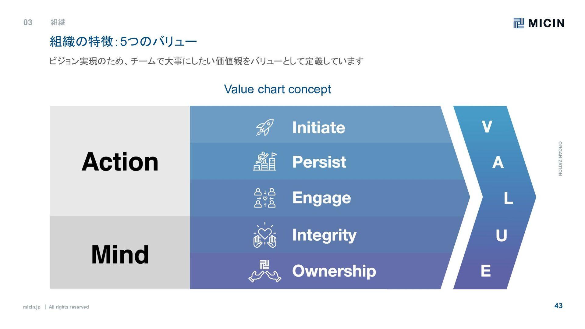 micin.jp ʛ All rights reserved 43 micin.jp ʛ Al...