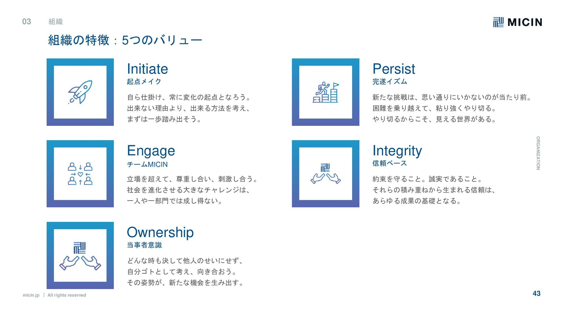 micin.jp ʛ All rights reserved 43 03 O R G A N ...