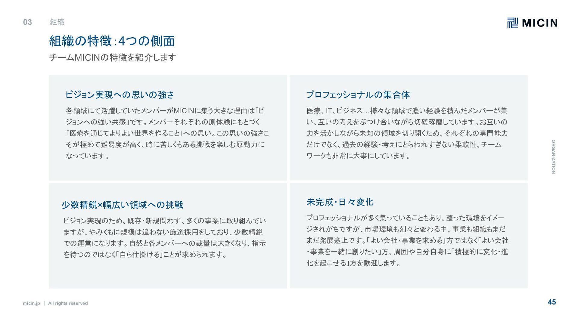 micin.jp ʛ All rights reserved 45 メンバー紹介 03 O R...