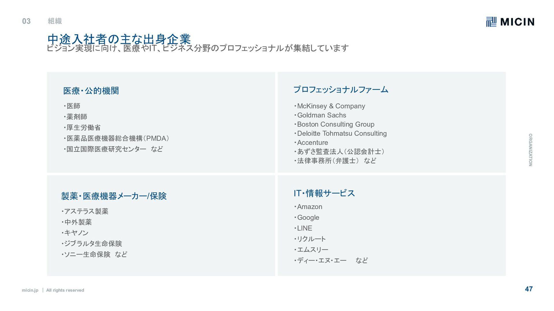 micin.jp ʛ All rights reserved 47 ૬ޓཧղɾίϛϡχέʔγϣ...