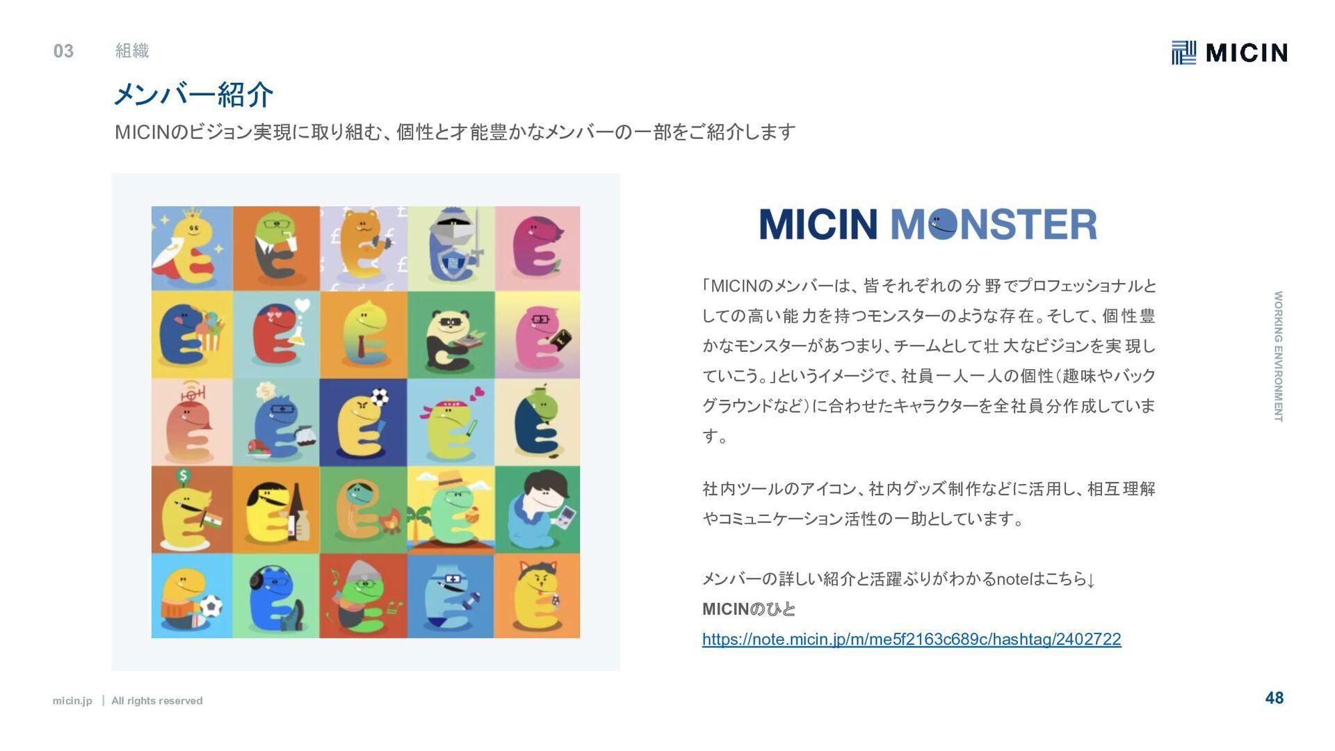 micin.jp ʛ All rights reserved 48 メンバー紹介 03 S.T...