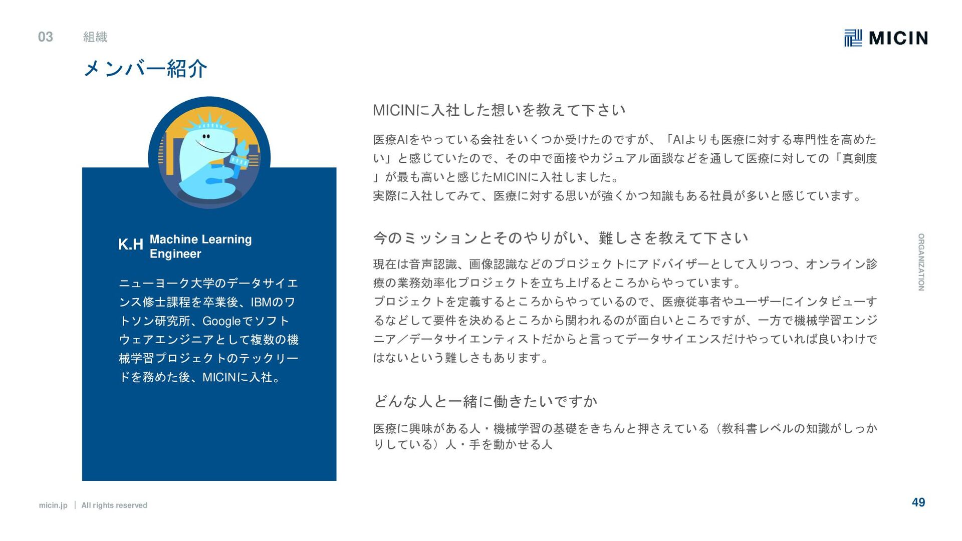 micin.jp ʛ All rights reserved 49 メンバー紹介 03 H.O...