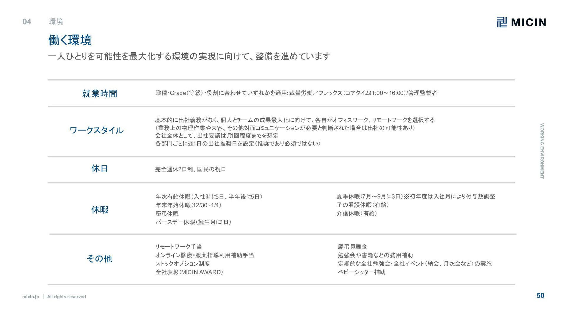 micin.jp ʛ All rights reserved 50 ࠷৽ͷ࠾༻ใɾԠื 05...