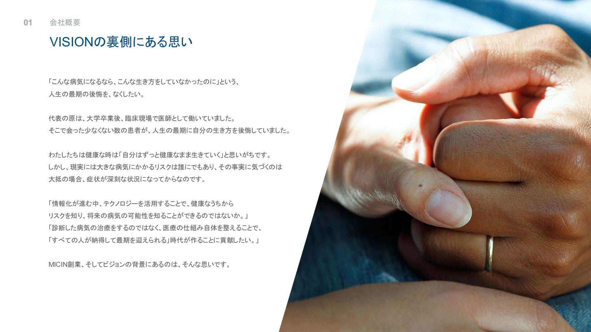 micin.jp ʛ All rights reserved 6 VISIONͷཪଆʹ͋Δࢥ͍...