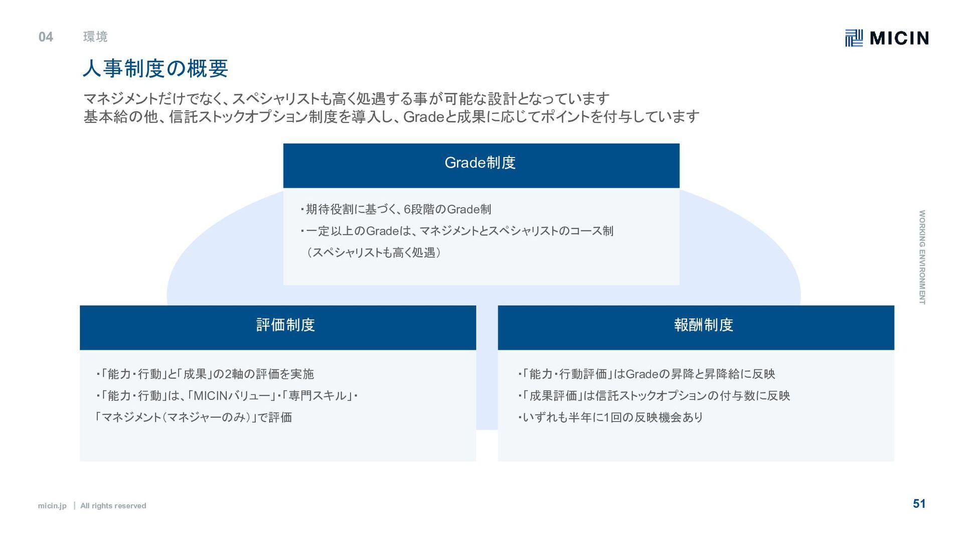 micin.jp ʛ All rights reserved 51 micin.jp ʛ Al...